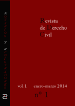 Revista de Derecho Civil