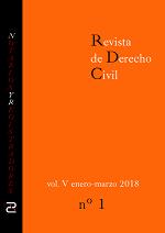 Revista de Derecho civil. Volumen V. Número 1