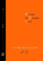 Revista de Derecho Civil. Abril - Junio de 2020.